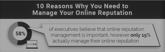 10 Reasons You Need To Manage Your Online Reputation & Market Your Reviews